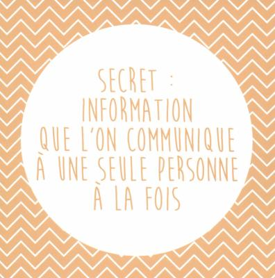 Secret information... carte postale